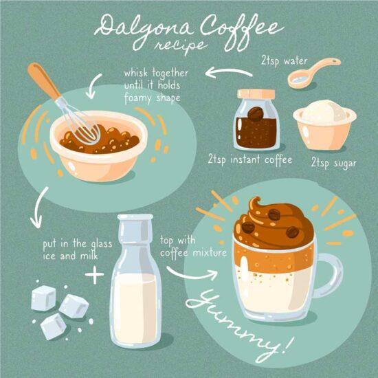 How to Make Dalgona Coffee - Infographic