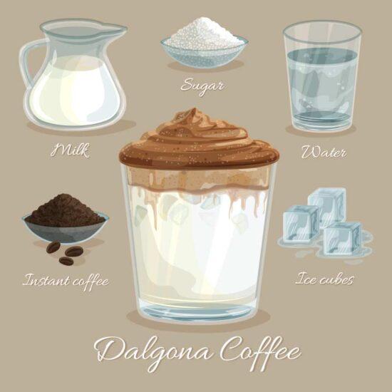 Dalgona Coffee Ingredients Infographic