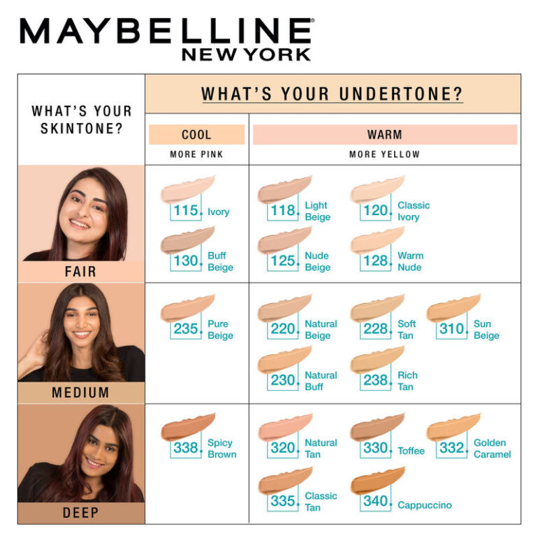 Maybelline Fit Me Foundation Shades